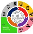 Agartala Smart City Limited